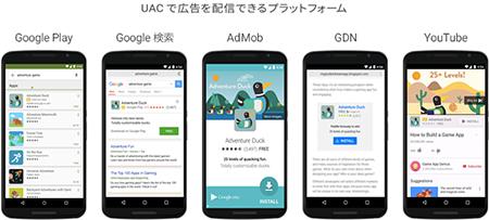 ユニバーサル アプリ キャンペーンで広告を配信できるプラットフォーム