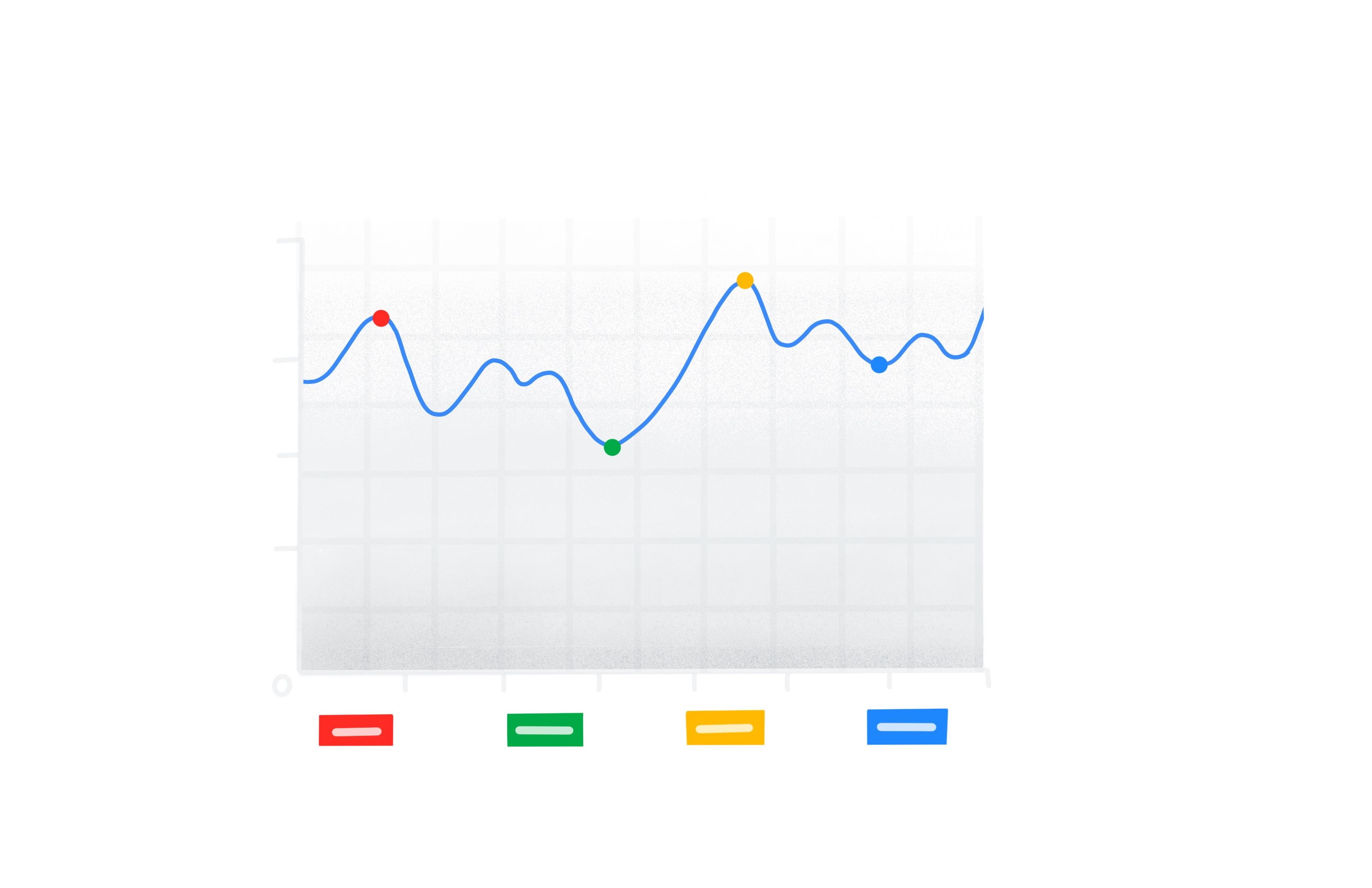 Croquis des courbes statistiques.